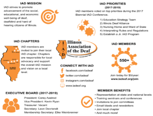 Infographic about IAD